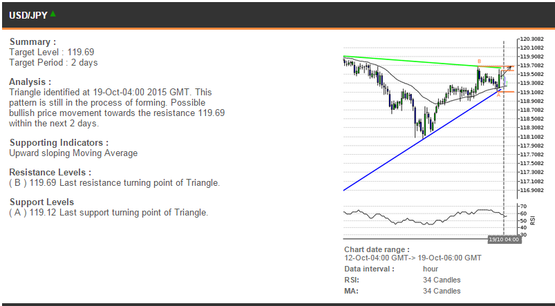 Forex asian session est
