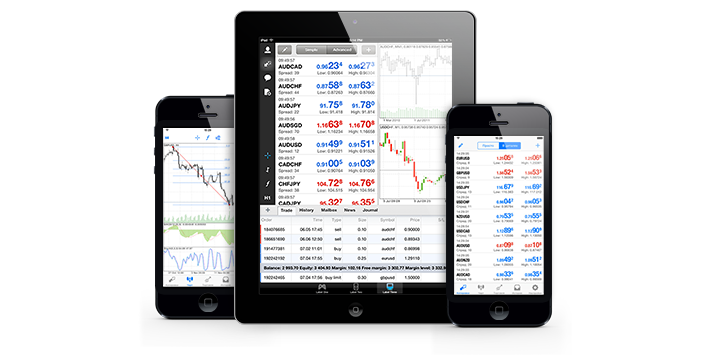 Worst binary options brokers