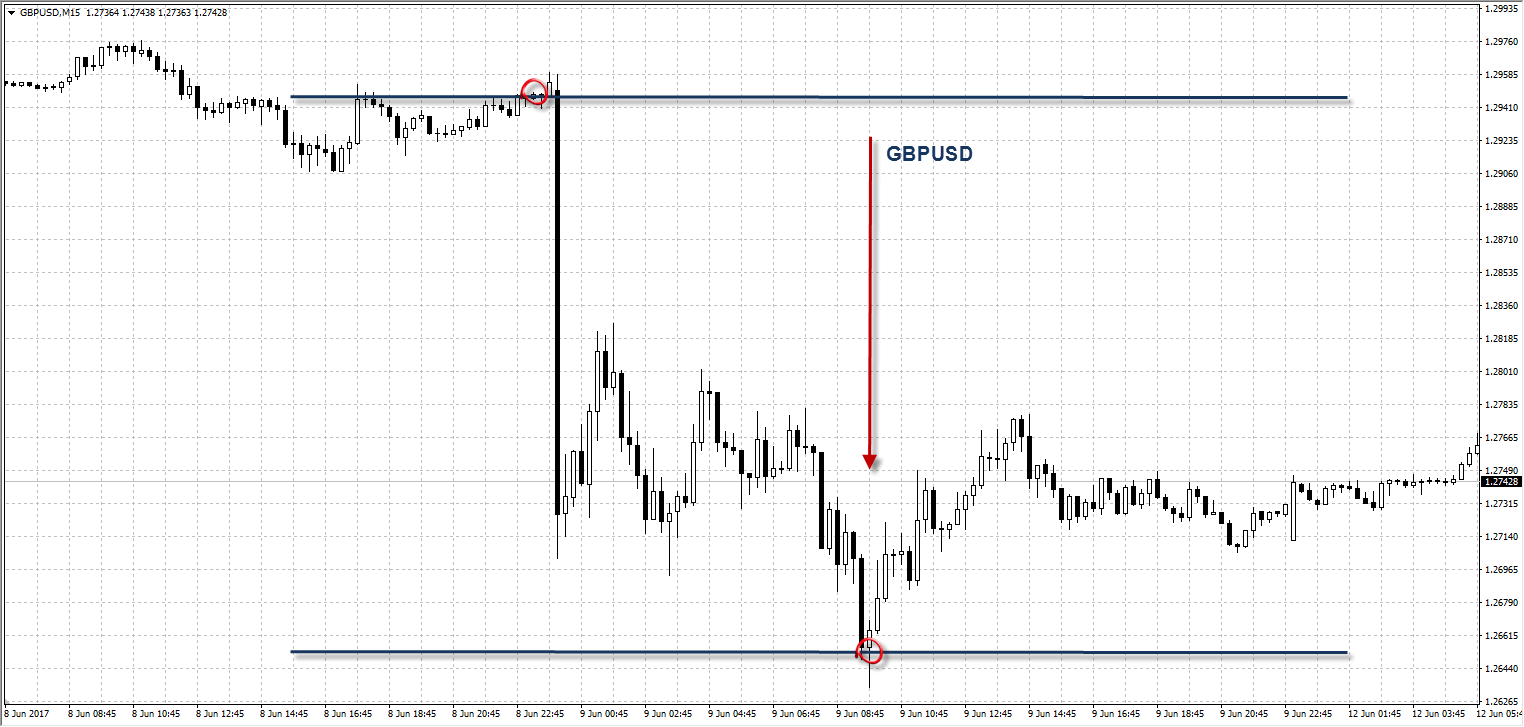 Another champion made his money on GBPUSD